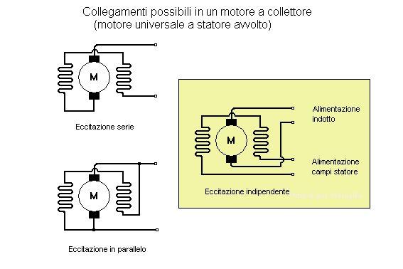 Schema Collegamento Motore Lavatrice A Spazzole : Schema collegamento motore universale fare di una mosca