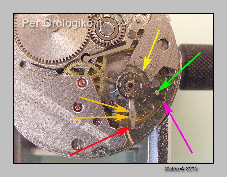 Orologi automatici | Orologi per tutti